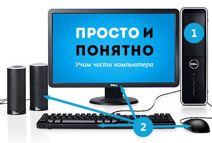 части-компьютера