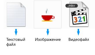 значки файлов