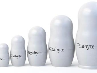 gigabyte, terabyte, kilobyte